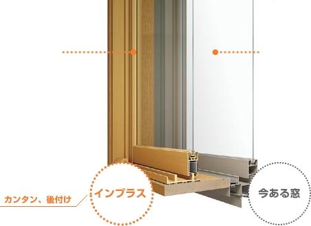 1.そもそも内窓・二重窓とは何者なのか?.jpg