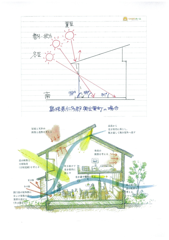 太陽高度とパッシブデザイン.jpg