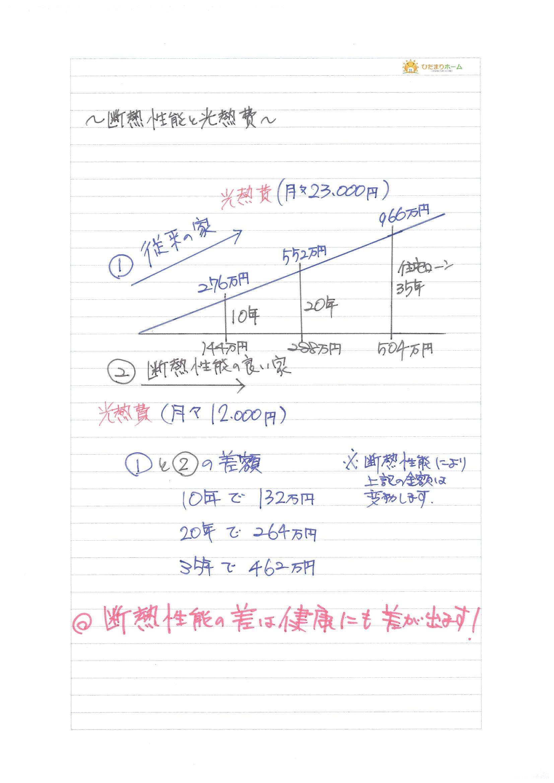 断熱性能と光熱費.jpg